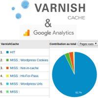 Statistiques de Varnish dans Google Analytics